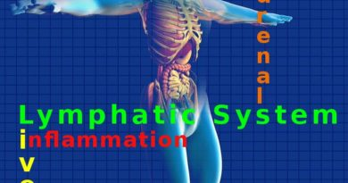 "Lymphatic System Congestion, Adrenal ""Fatigue"" and Liver in Psoriasis"