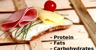 Nutrition and Diet In Chronic Inflammatory Health Problems